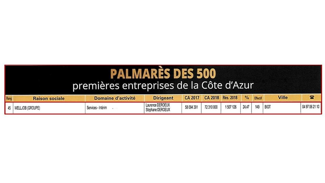 Palmarès TRIBUNE 2019